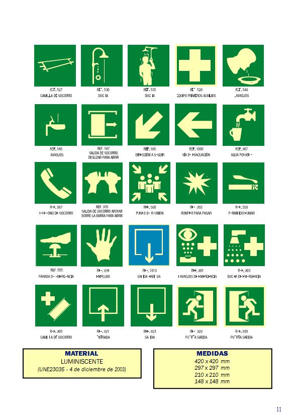 indicativas 01 - Señales indicativas