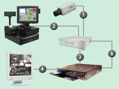 sistemas seguridad 001 - Sistemas de seguridad