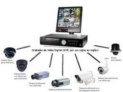 sistemas seguridad 002 - Sistemas de seguridad
