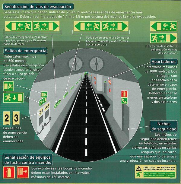 tuneles 00 600x610 - Señalización en tuneles